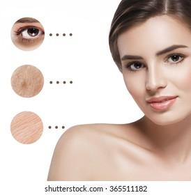 Skin problem woman face