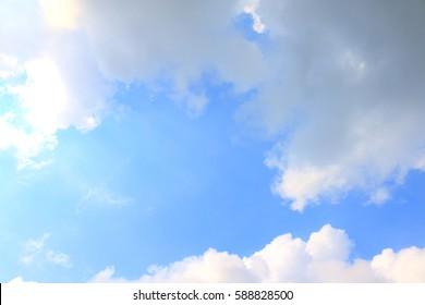 Sky clouds beautiful