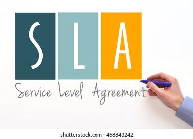 SLA. Service Level Agreement Sign On White Background