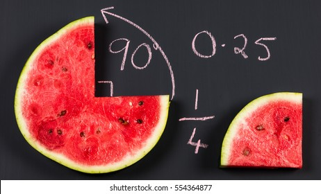 A slice of watermelon with a quarter cut out and displayed separately on a blackboard. It is used to demonstrate the mathematical concepts of one quarter and ninety degrees.