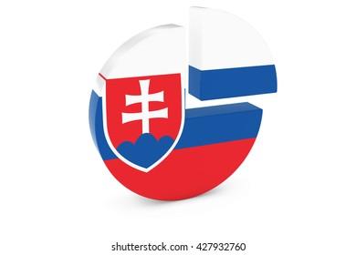 Slovakian Flag Pie Chart - Flag of Slovakia Quarter Graph 3D Illustration
