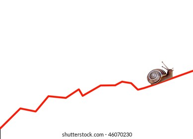 Slow Increase Sales