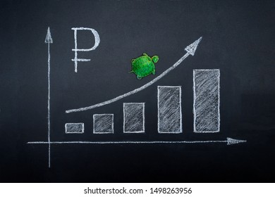 Slow but stable investment or low fluctuate stock market concept, miniature figure turtle or tortoise walking on chalkboard with drawing price line graph of stock market value. Ruble exchange rate