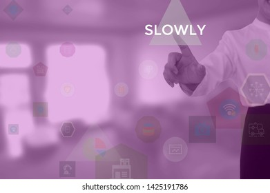 SLOWLY - business concept presented by businessman