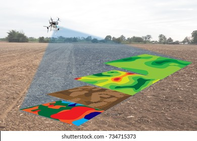 smart agriculture concept, farmer use infrared in drone with high definition soil mapping while planting,conduct deep soil scan during a tillage pass include organic, ec, om, Nitrogen,seed rate