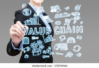Smart Business woman is writing value chain idea concept present by icon symbol elements.