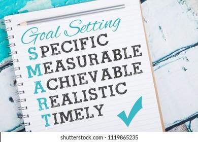 SMART goal setting strategy
