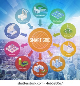 Smart Grid conceptual abstract image. Various architectures and applications about renewable energy and modern lifestyle, smart energy network, internet of things