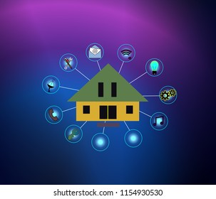 smart home solution network