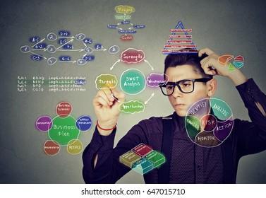Smart man analyzing human needs and hierarchy writing self development plan on gray wall background