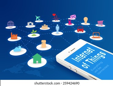 Smart phone with Internet of things (IoT) word and objects icon connecting together,Internet networking concept