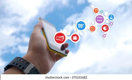 Smart Phone Marketing Strategy
