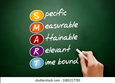 SMART - Specific, Measurable, Attainable, Relevant, Time bound acronym, business concept on blackboard