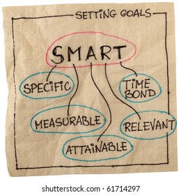 SMART (Specific, Measurable, Attainable, Relevant, Time-bound) goal setting concept - sketch on a cocktail napkin isolated on white with clipping path