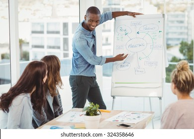 Smiling man showing flowchart on white board while discussing with coworkers