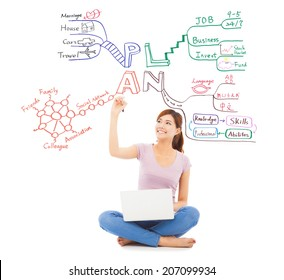 Drawing Mind Map Images Stock Photos Vectors Shutterstock