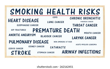 Smoking Health Risks blackboard: Heart, Pulmonary Disease, Stroke, Airway Infections, Bronchitis, Aneurysm, Bladder, Esophagus, Throat, Lung, Mouth, Cervix Cancer, Non-Smokers at Risk, Cataracts