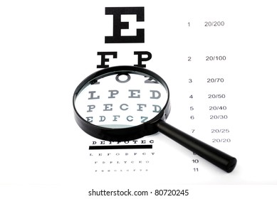snellen chart, ophthalmology test