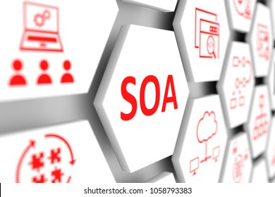 SOA concept cell blurred background 3d illustration