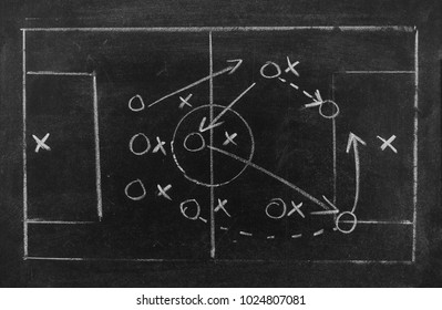 Soccer or football plan on blackboard with tactics strategy