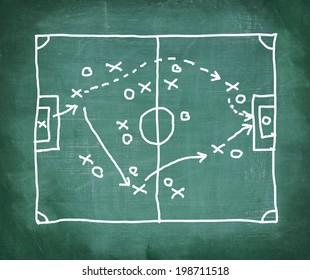 Soccer game strategy on a blackboard.
