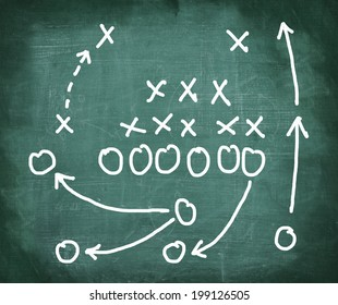 Soccer game strategy on a chalkboard