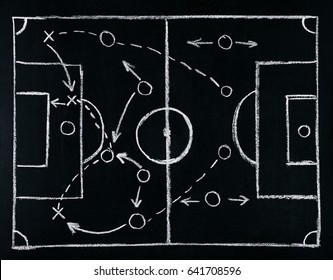 Soccer play tactics strategy drawn with white chalk on chalk board