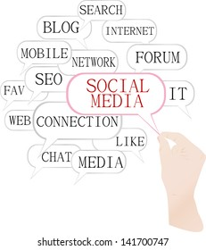 Social media Marketing - Word Cloud in hand, raster
