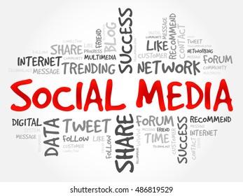 Social Media word cloud, business concept