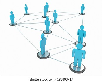 Social Network or work connection