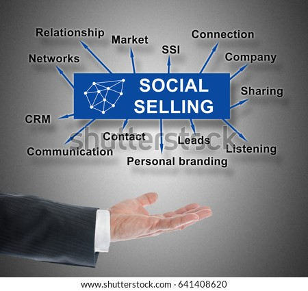 Social selling concept levitating above a hand on grey background