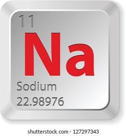 sodium button