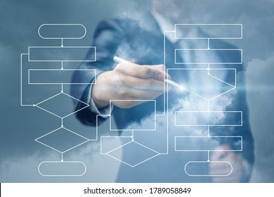 Software development concept using flowcharts.Businessman draws a flowchart against the background of the sky.