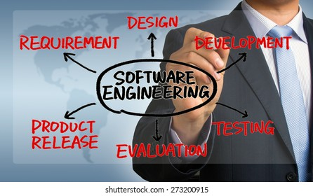 software engineering concept flowchart hand drawing by businessman