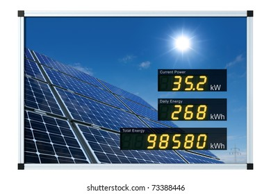 solar power display - english