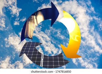 solar renewable clean energy - green photovoltaics renewable sustainable economy
