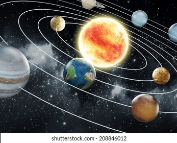 Solar system with eight planets. Elements of this image furnished by NASA.