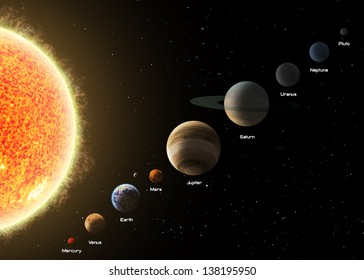 Solar system. Elements of this image furnished by NASA
