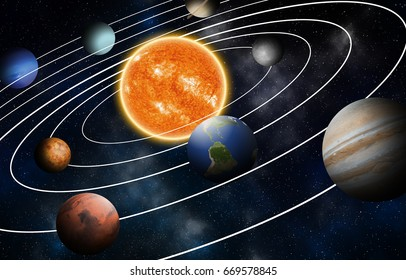 Solar System Model Elements Of This Image Furnished By NASA
