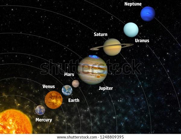 Afiche Del Sistema Solar Con Planetas Y Sus Nombres Elementos De Esta Imagen Suministrados Por La
