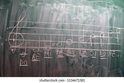 Solfege musical notes written on school blackboard