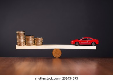 Solid Financing of a Car