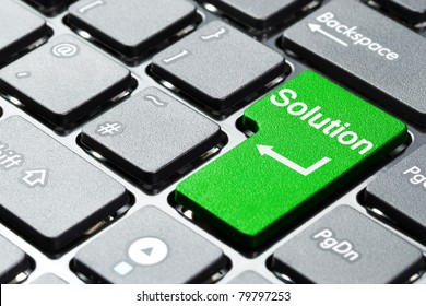 Solution button on laptop keyboard