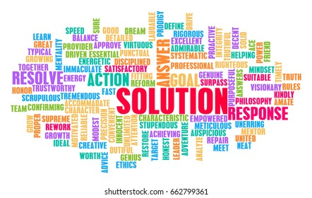 Solution Word Cloud Concept on White