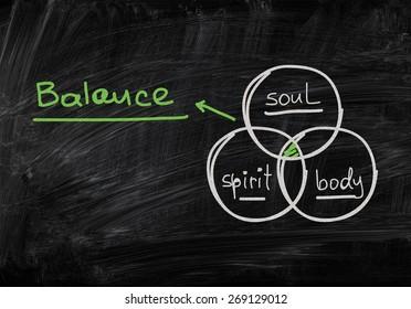 Soul, wellness, spirit.