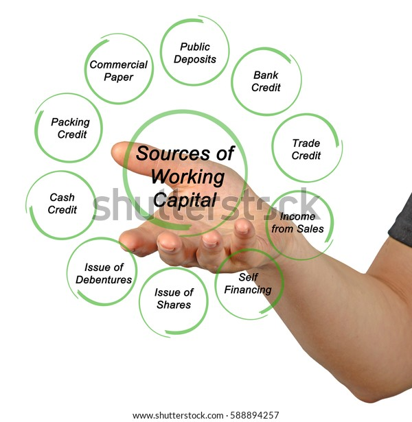 Source of Working capital