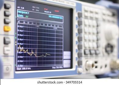 Spectrum on the EMI receiver, spectrum analyzer