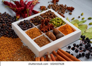 Spices and herbs on the gray kitchen table: star anise, fragrant pepper, cinnamon, nutmeg, bay leaves, paprika close up. Spices texture background. Ingredients for tasty food and cuisine. Side view
