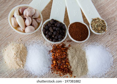 Spicy herb on measuring spoon with white background