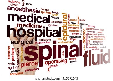Spinal fluid word cloud